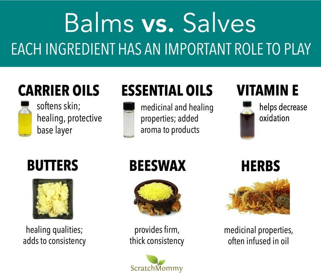 Balms & salves. Ointments & unguents. Why are there so many words that seem to mean exactly the same thing? Get the low down on balms vs. salves so you can start making your own healing skincare products!
